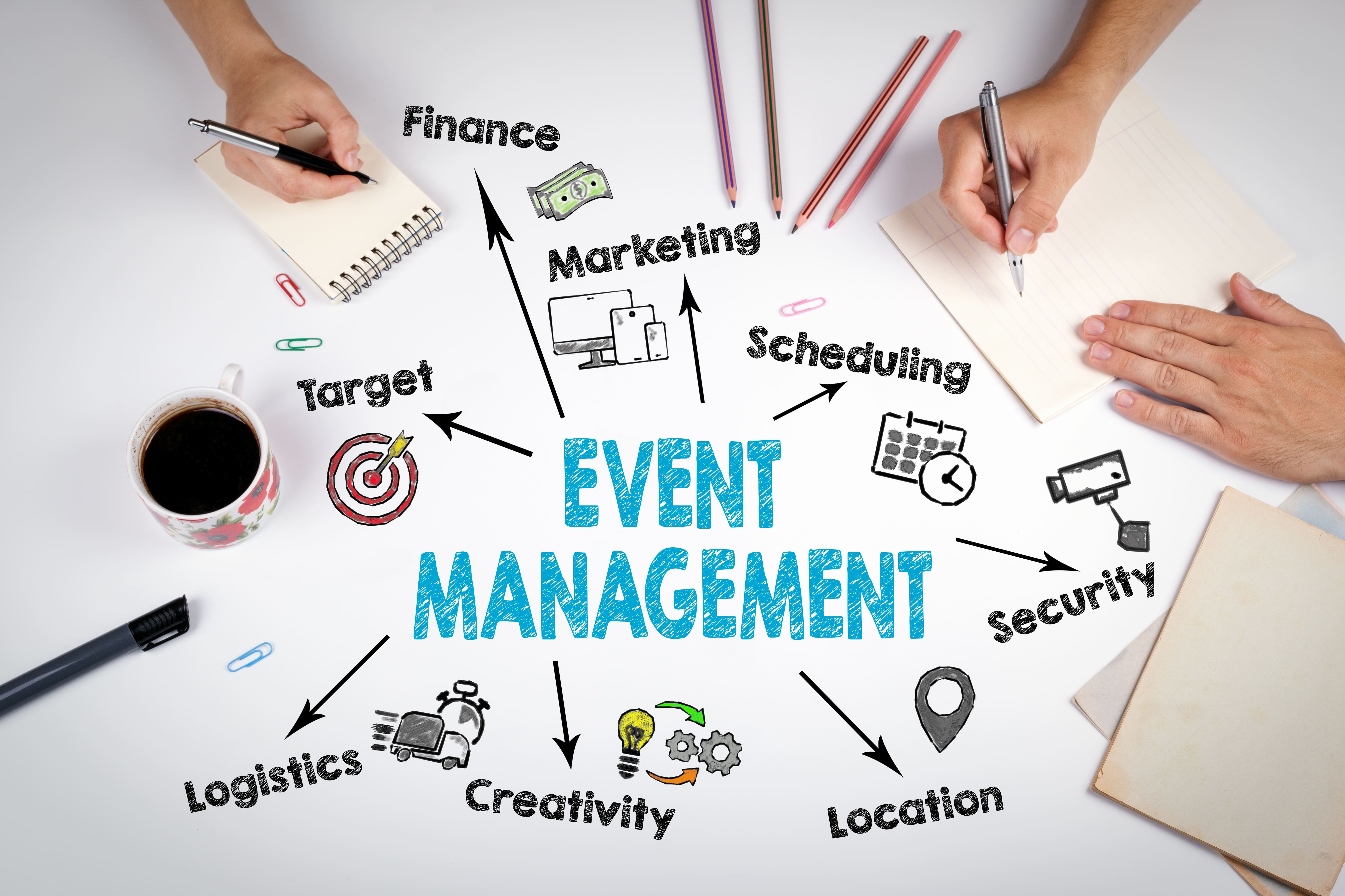 What is an event management tool?
